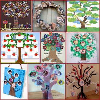 Генеалогическое дерево семьи своими руками шаблон
